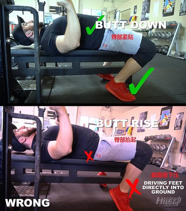 3个常见卧推错误动作纠正!练不出好看胸肌的原因 - 图片6