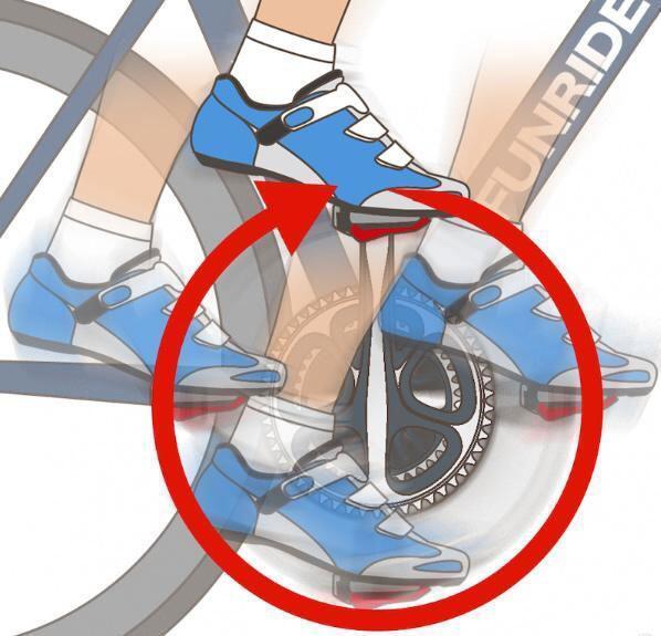 运动小知识:骑车避免膝关节疼痛的7个细节 - 图片5