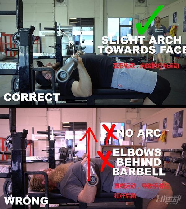 3个常见卧推错误动作纠正!练不出好看胸肌的原因 - 图片7