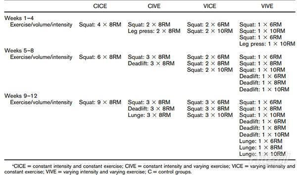 知识点:详解复合动作与孤立动作!肌肉与力量成长的关键 - 图片8