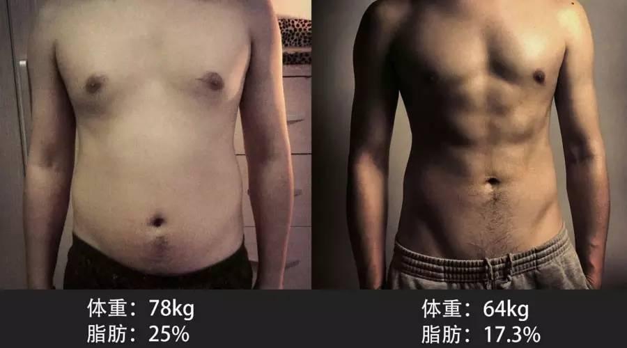 降低体脂率的8个方法 跑步并不是最好的 - 图片1