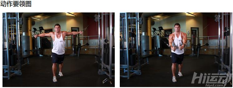 别瞎练胸肌 这三个步骤助你打造完美胸肌 - 图片7