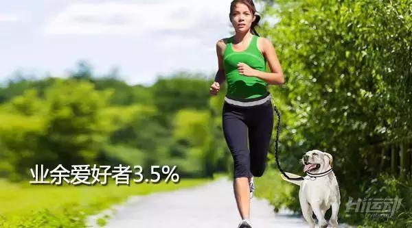 跑步伤膝盖?研究表明:久坐不动比业余跑步关节炎几率高3倍 - 图片5